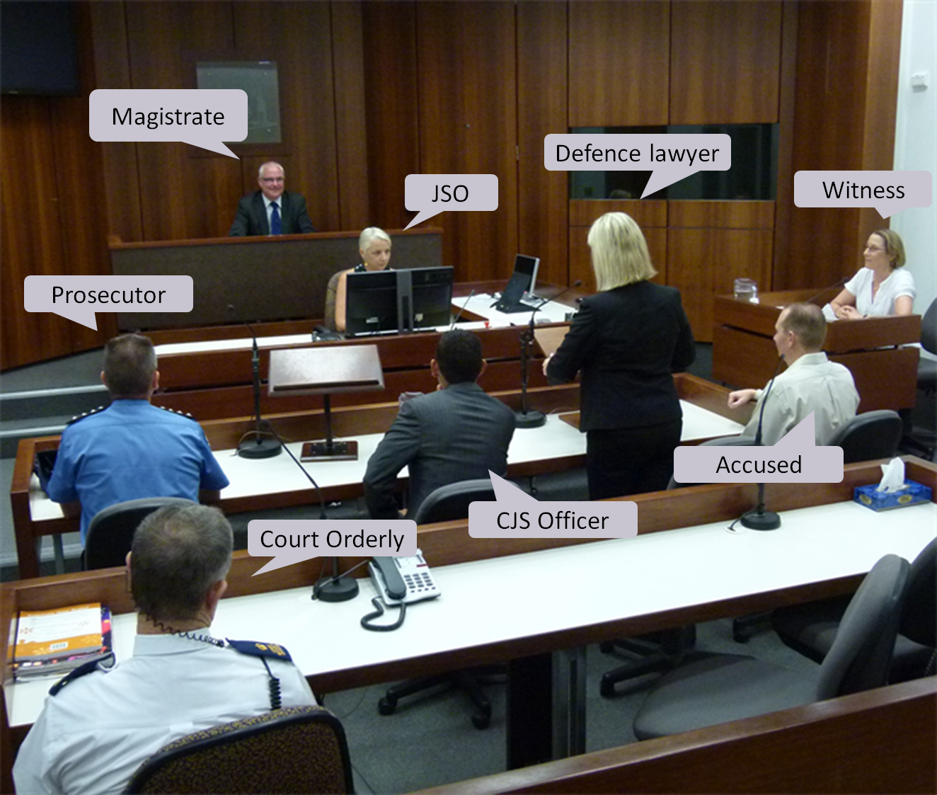 Criminal courtroom layout